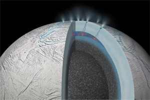 Энцелад и его источники воды